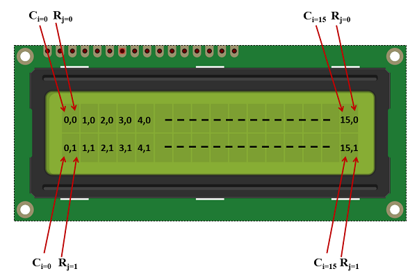 set lcd 16x2 cursor position
