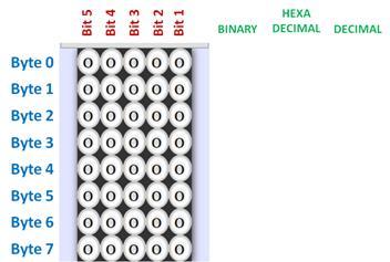 LCD pattern generator 5x8