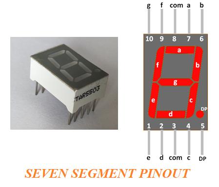 seven segment pinout