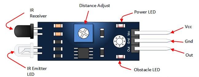 IR Sensor Module Pin Out