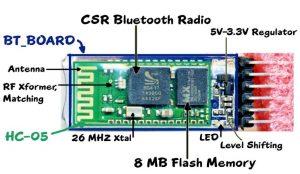 Bluetooth hc05 component