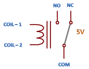 Relay diagram