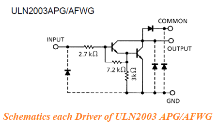 ULN2003 Internal circuit
