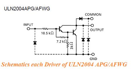 ULN2004 Internal circuit