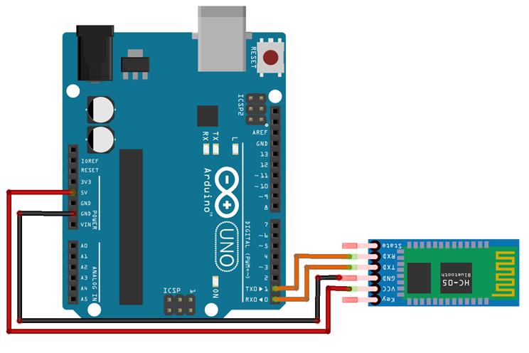 Arduino Bluetooth HC 05