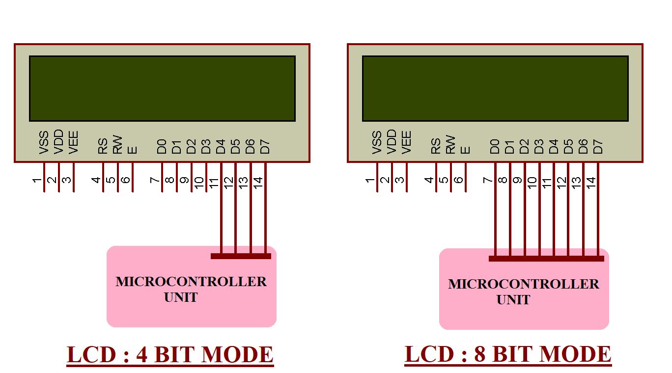 4 bit mode & 8 bit Mode of LCD 16x2