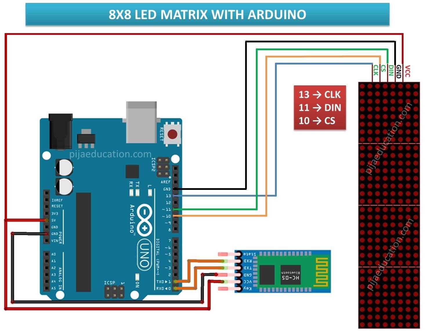 8X8 LED MATRIX WITH ARDUINO